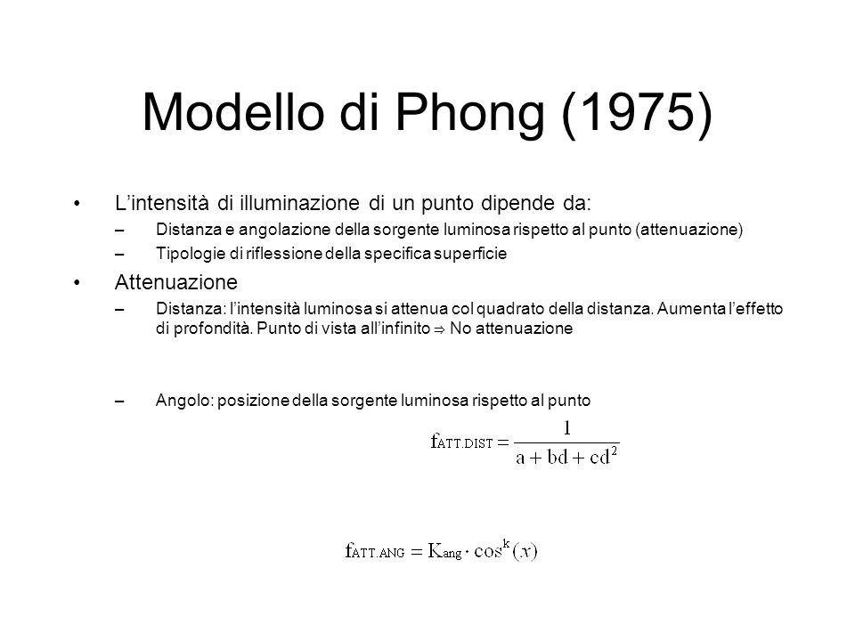 Modello di Phong (1975) L'intensità di illuminazione di un punto dipende da: