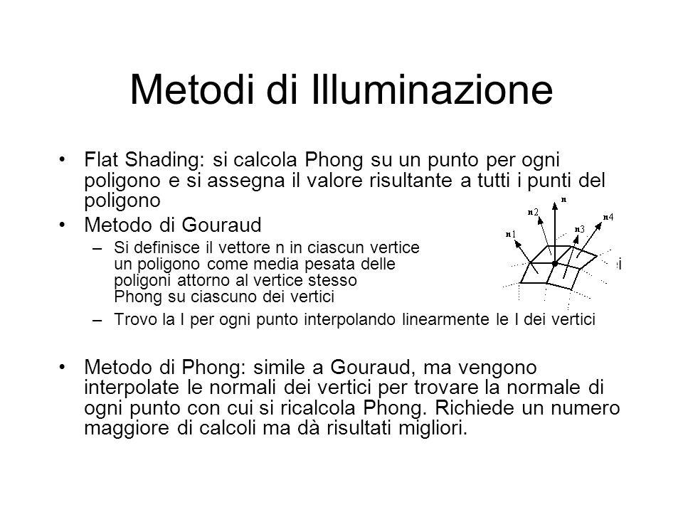Metodi di Illuminazione