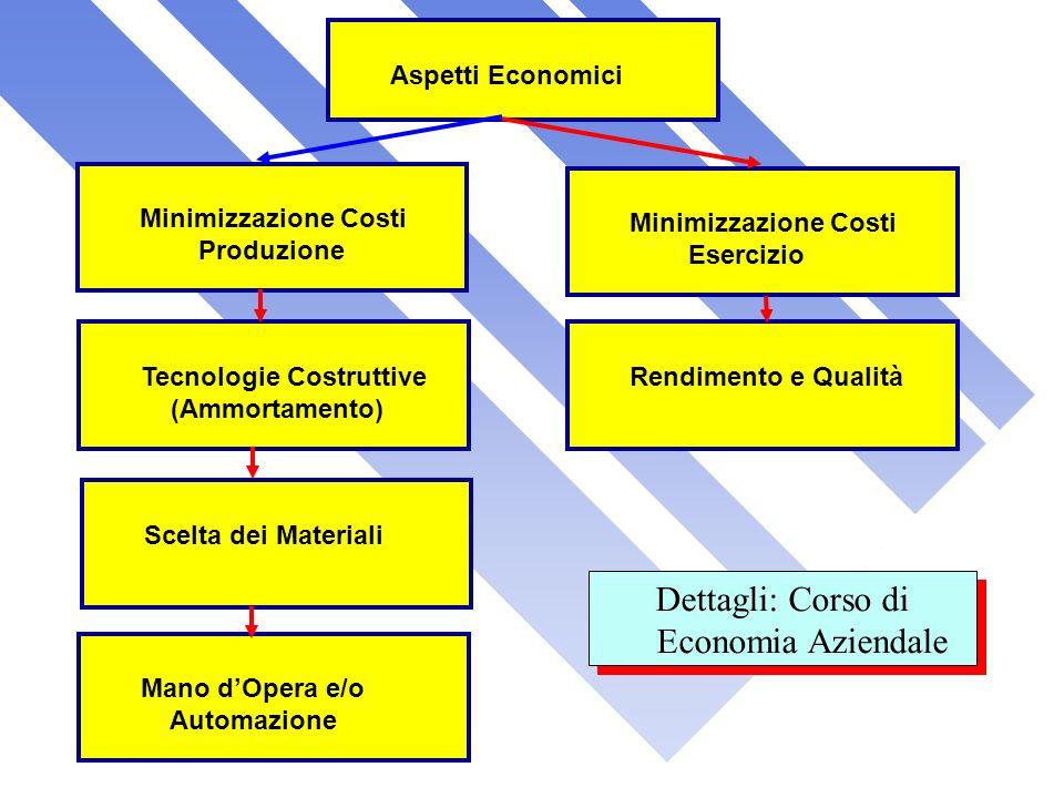 Dettagli: Corso di Economia Aziendale