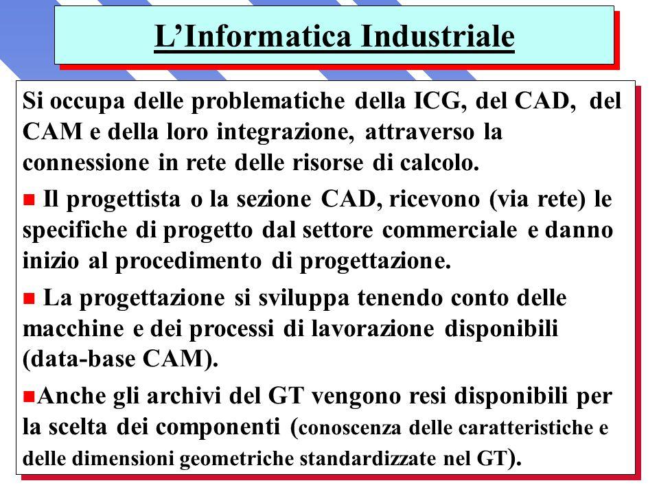 L'Informatica Industriale