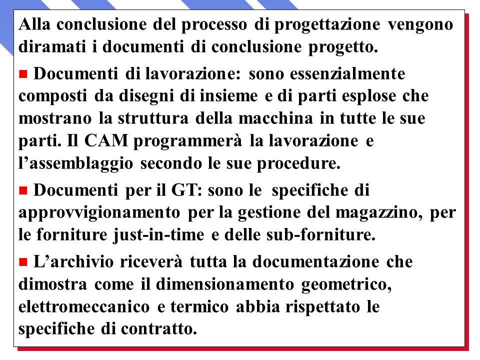 Alla conclusione del processo di progettazione vengono diramati i documenti di conclusione progetto.