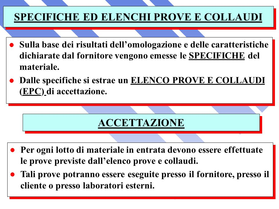 SPECIFICHE ED ELENCHI PROVE E COLLAUDI