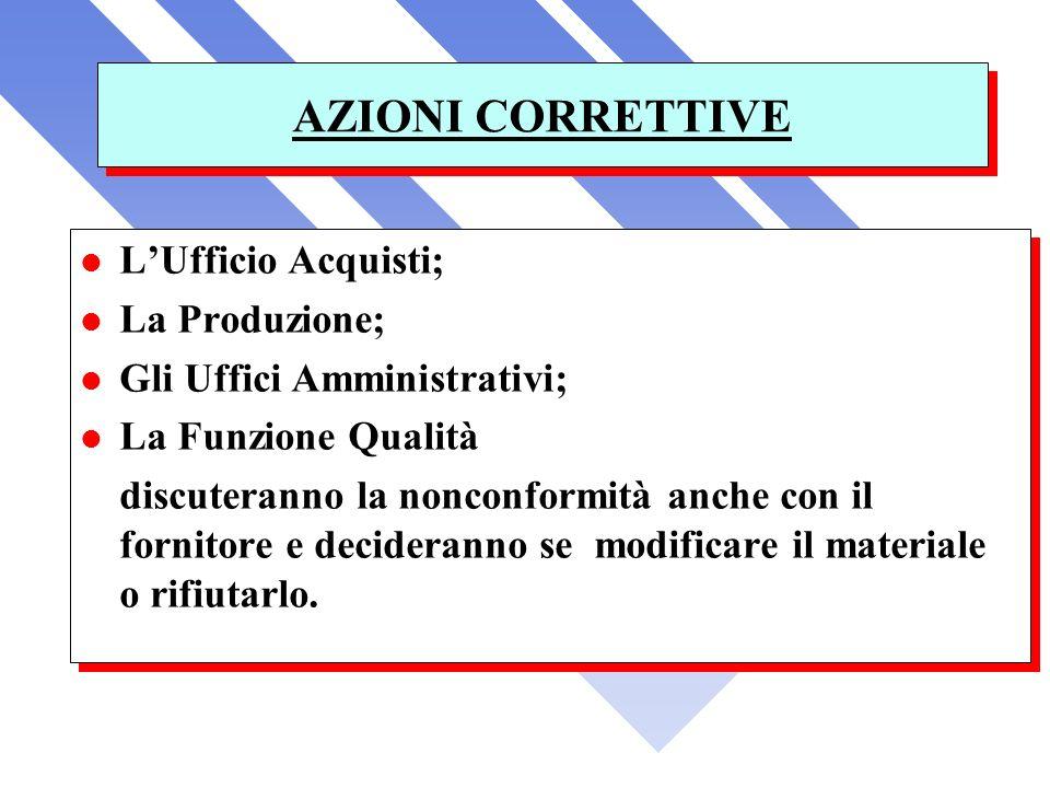 AZIONI CORRETTIVE L'Ufficio Acquisti; La Produzione;
