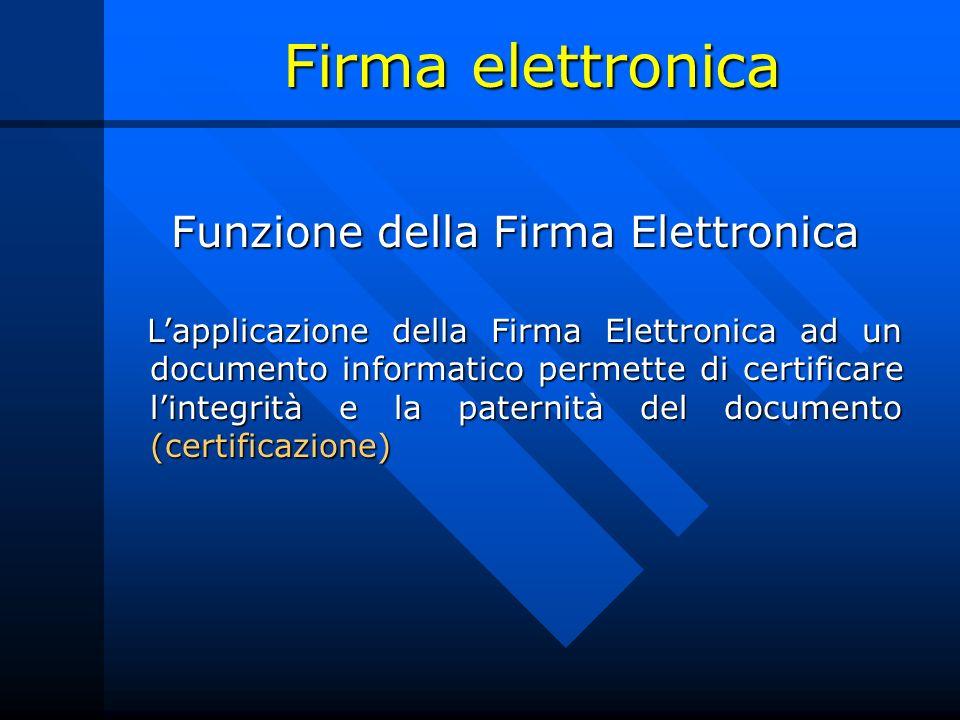 Funzione della Firma Elettronica