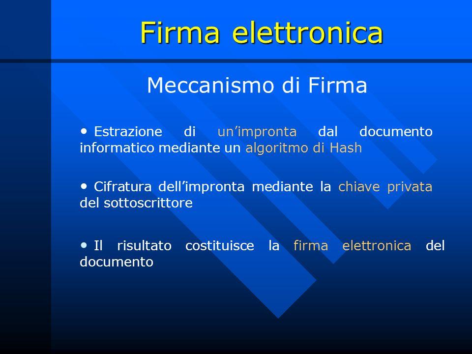 Firma elettronica Meccanismo di Firma