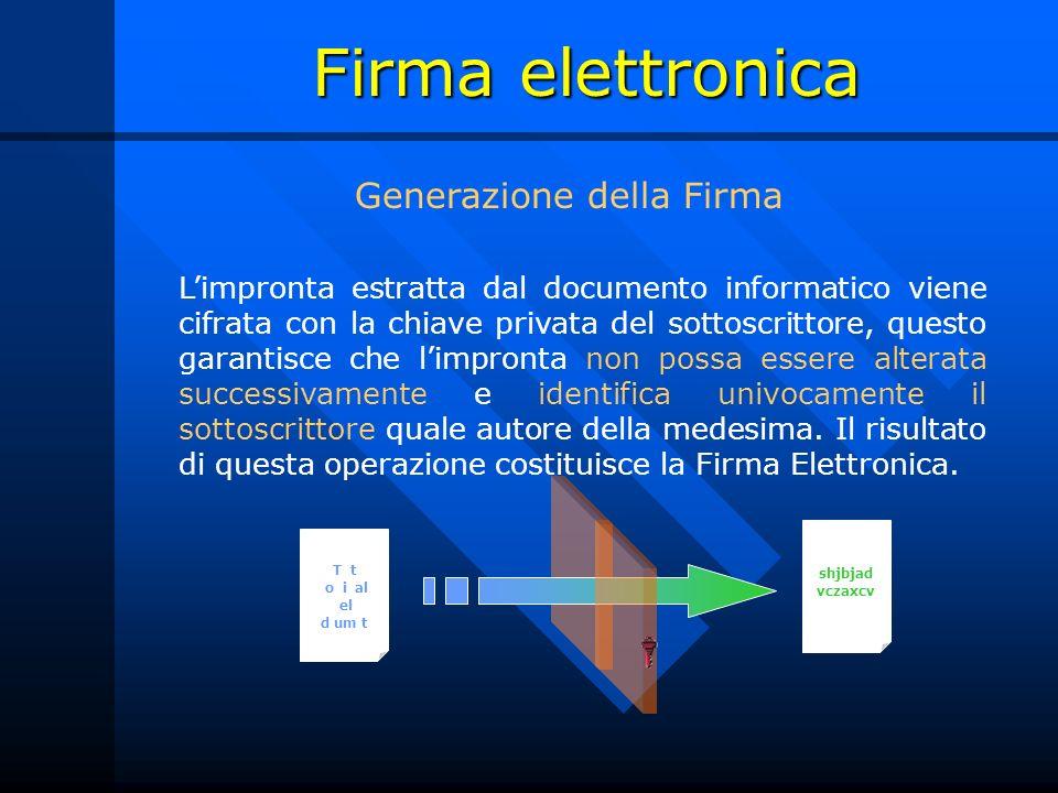 Firma elettronica Generazione della Firma