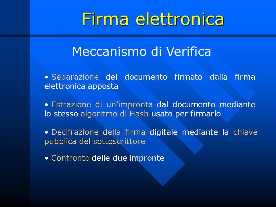 Firma elettronica Meccanismo di Verifica