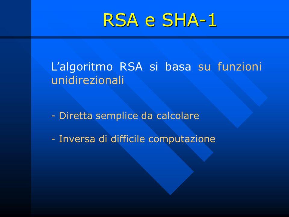 RSA e SHA-1 L'algoritmo RSA si basa su funzioni unidirezionali