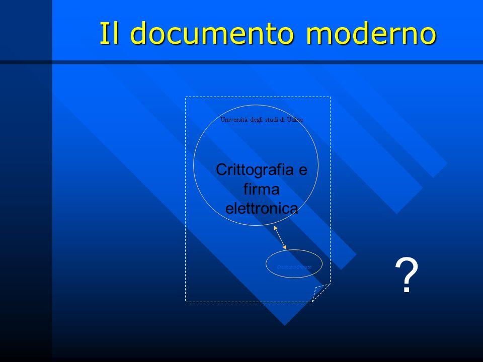 Il documento moderno Crittografia e firma elettronica