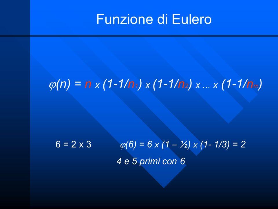 j(n) = n x (1-1/n1) x (1-1/n2) x ... x (1-1/nm)
