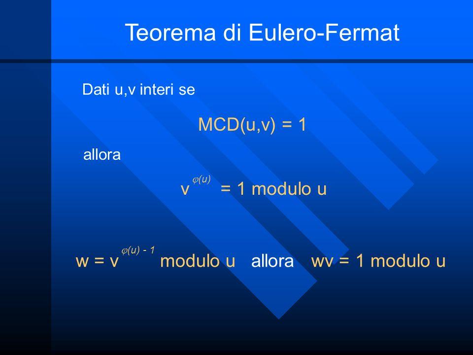Teorema di Eulero-Fermat