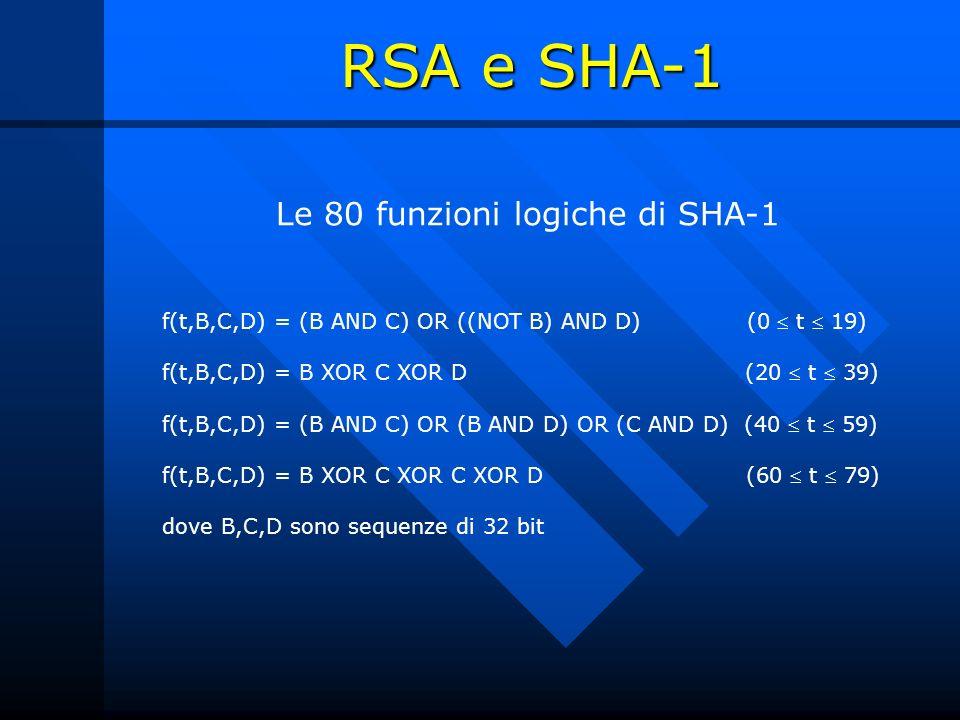 Le 80 funzioni logiche di SHA-1