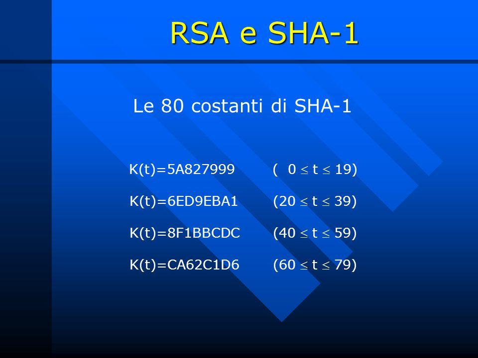 RSA e SHA-1 Le 80 costanti di SHA-1 K(t)=5A827999 ( 0  t  19)