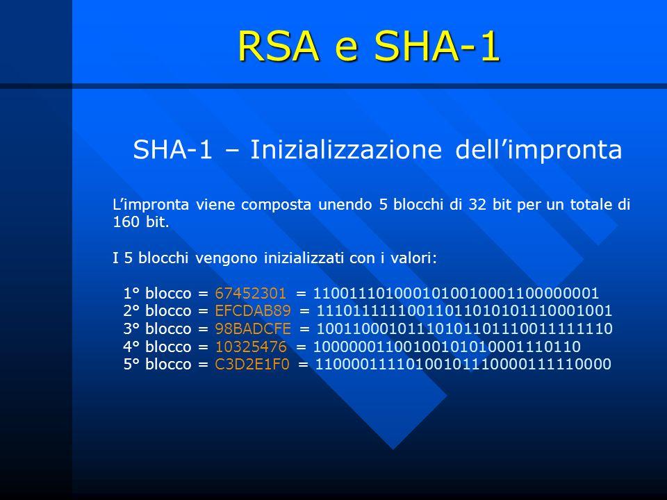 SHA-1 – Inizializzazione dell'impronta