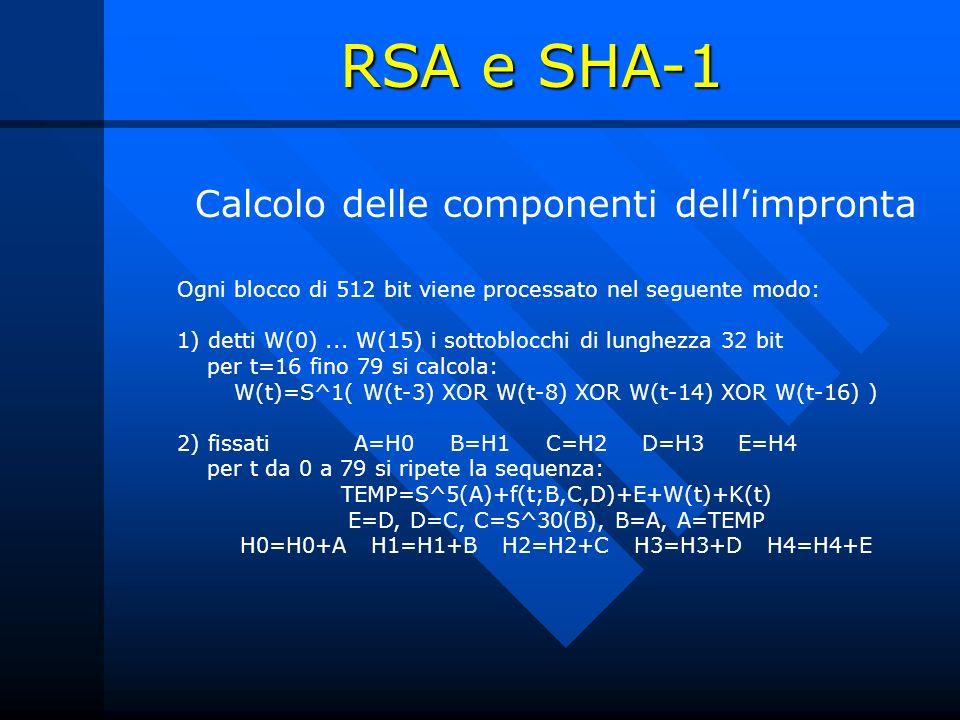 RSA e SHA-1 Calcolo delle componenti dell'impronta