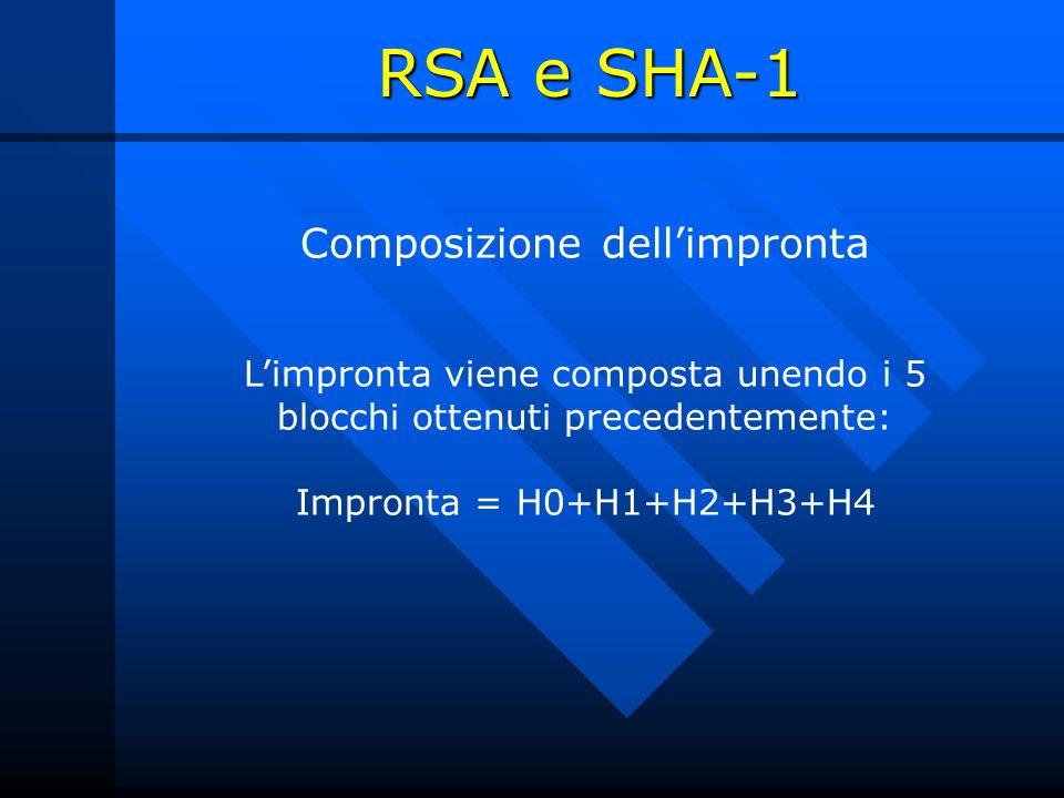 RSA e SHA-1 Composizione dell'impronta