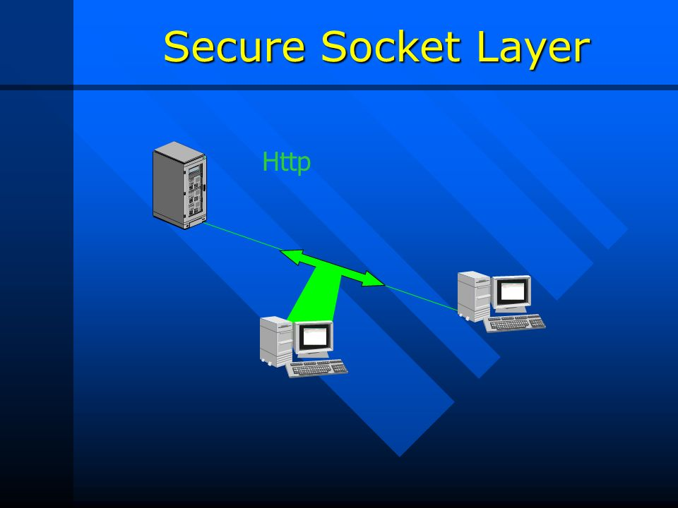Secure Socket Layer Http