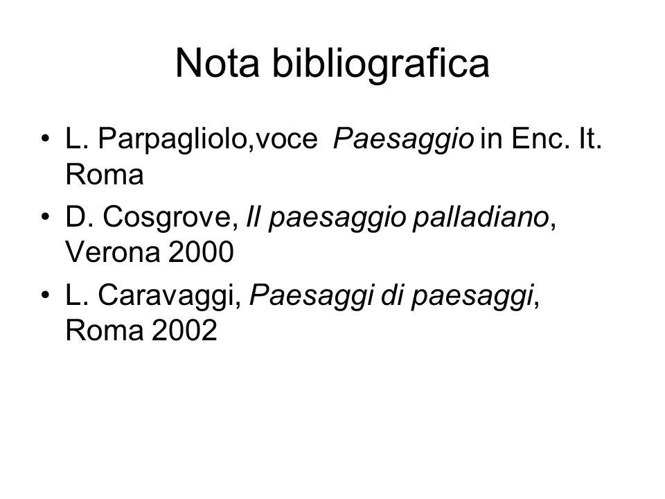 Nota bibliografica L. Parpagliolo,voce Paesaggio in Enc. It. Roma