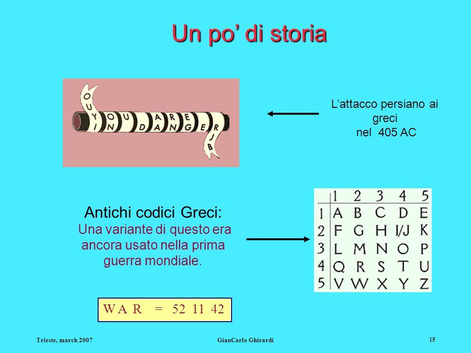 Un po' di storia Antichi codici Greci: W A R = 52 11 42