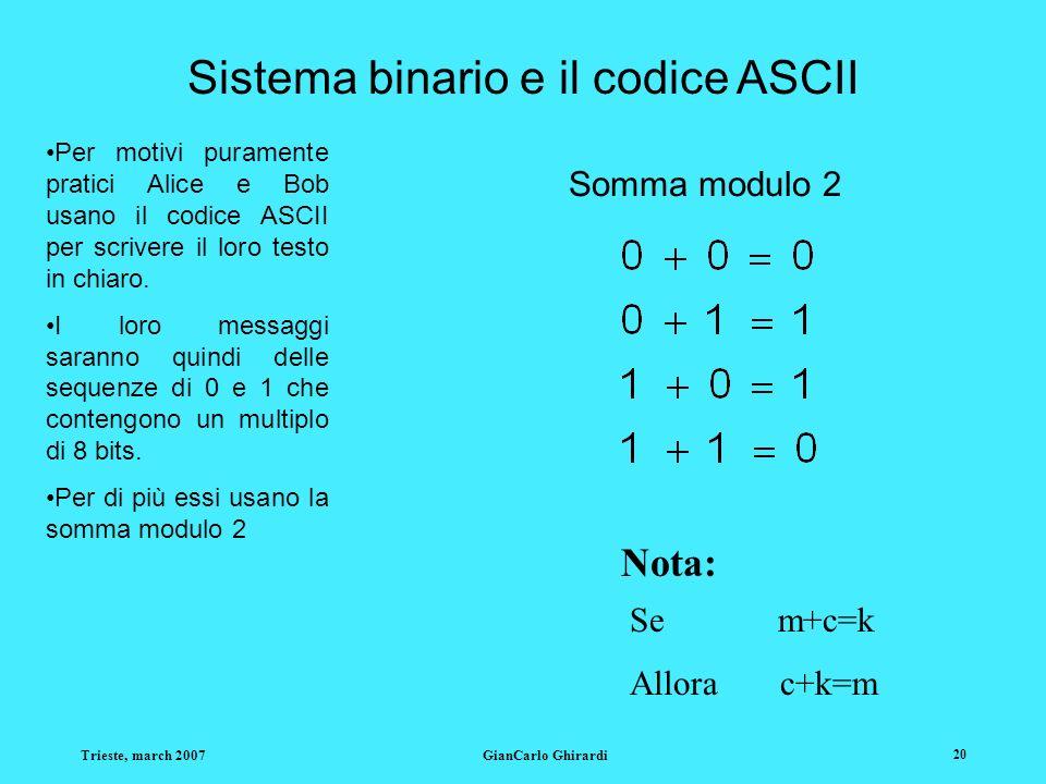 Sistema binario e il codice ASCII