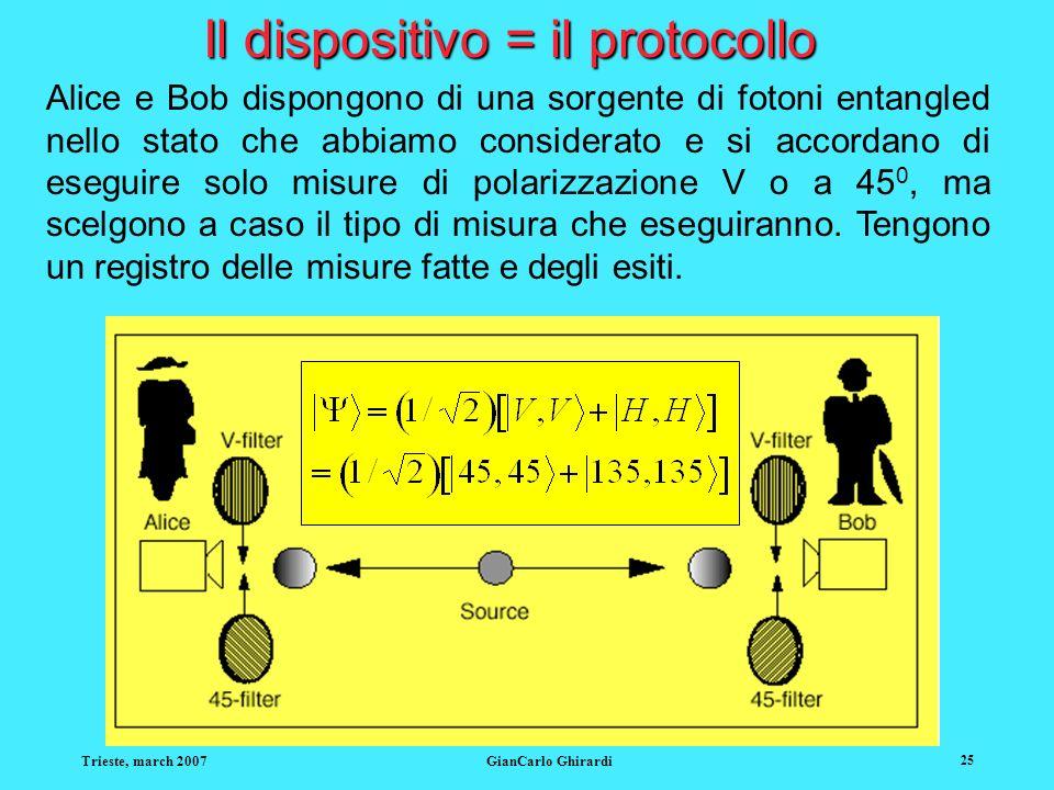 Il dispositivo = il protocollo