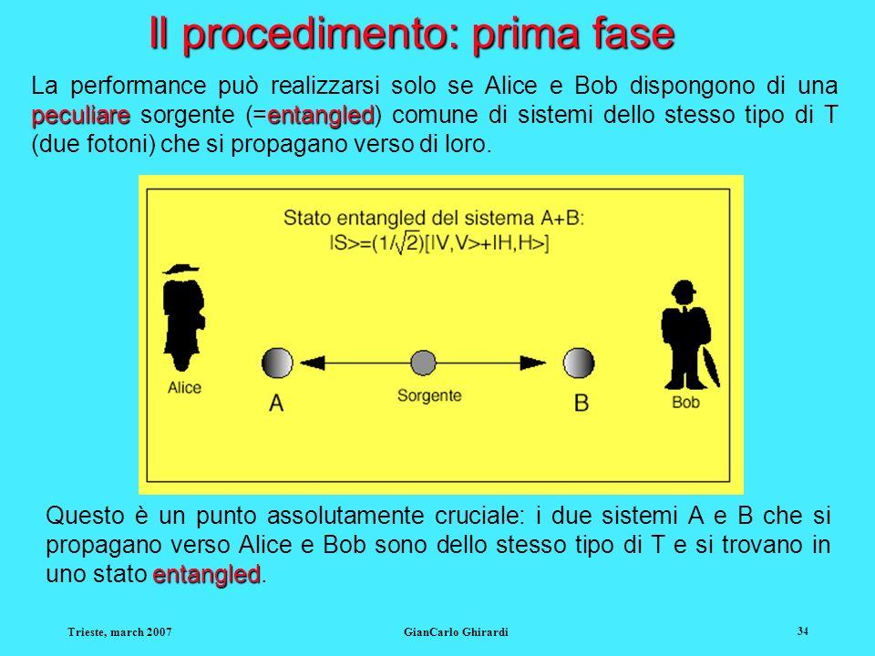 Il procedimento: prima fase