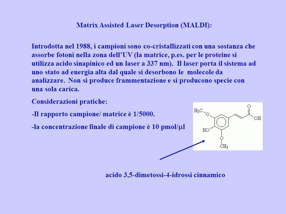 Matrix Assisted Laser Desorption (MALDI):