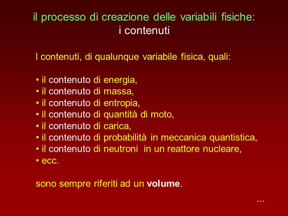 il processo di creazione delle variabili fisiche: i contenuti