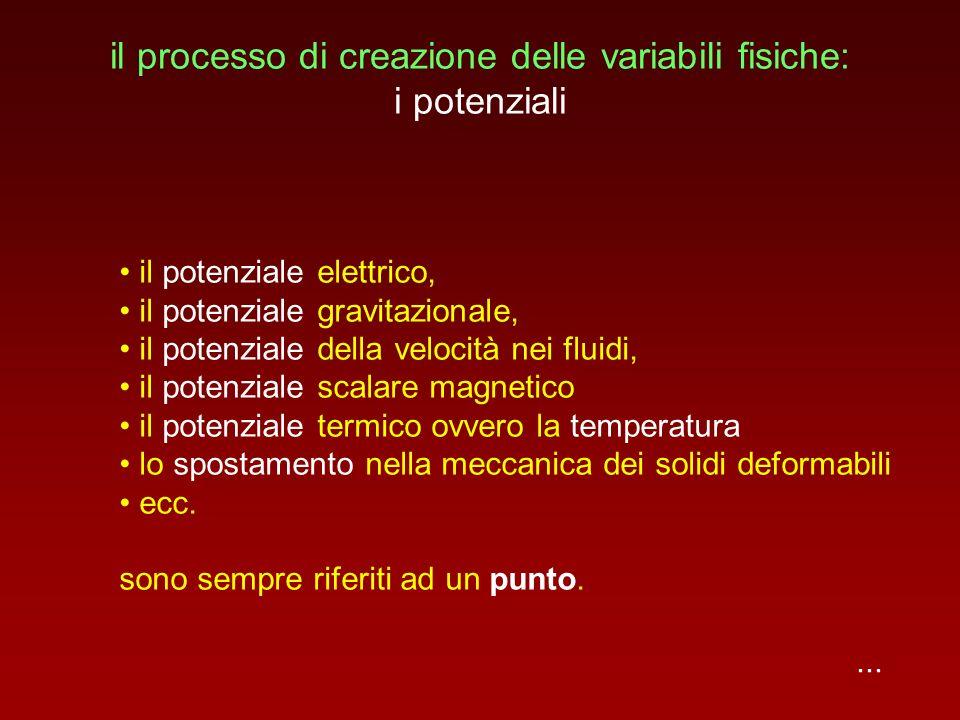il processo di creazione delle variabili fisiche: i potenziali