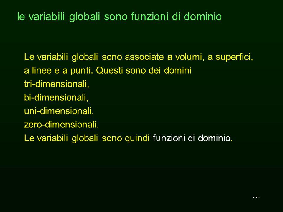 le variabili globali sono funzioni di dominio