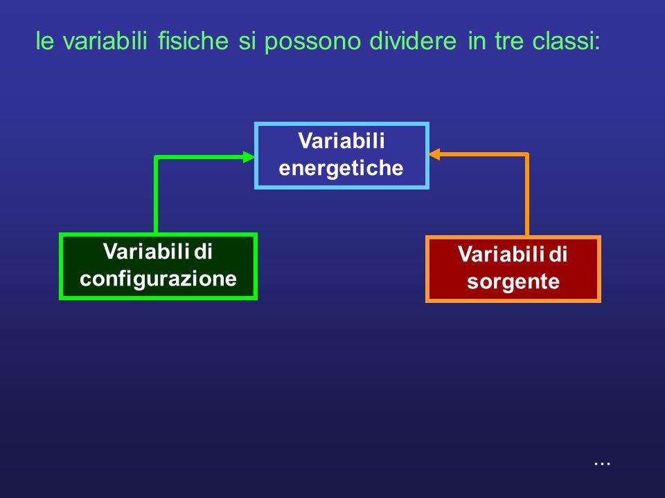 le variabili fisiche si possono dividere in tre classi: