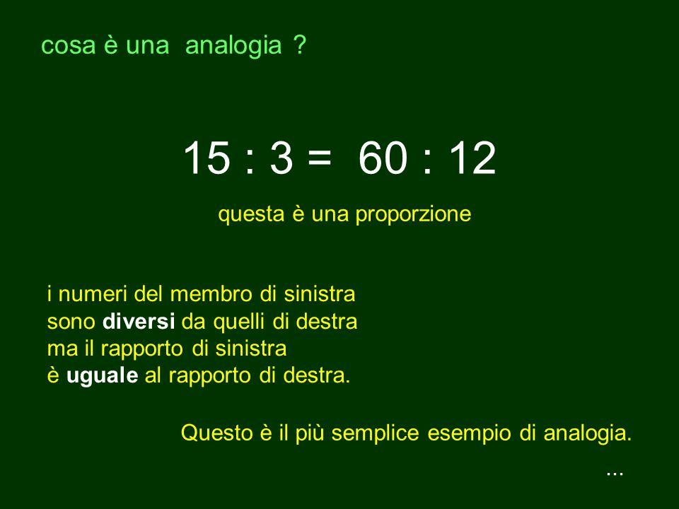 15 : 3 = 60 : 12 cosa è una analogia questa è una proporzione