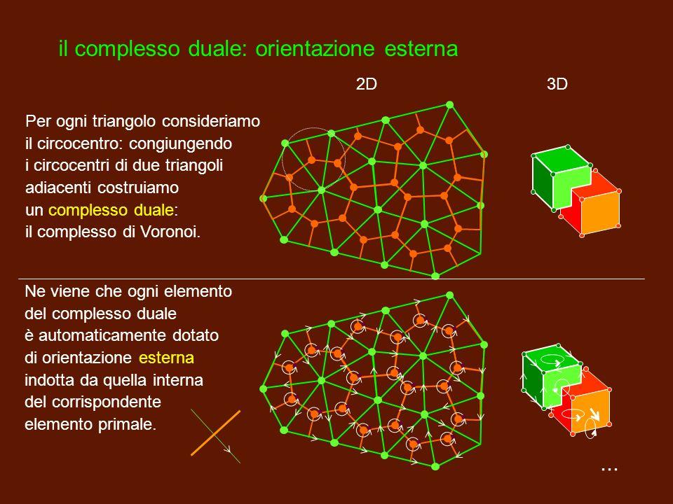 il complesso duale: orientazione esterna