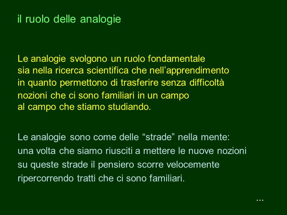 il ruolo delle analogie