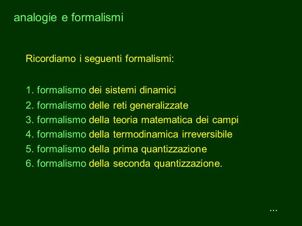 analogie e formalismi Ricordiamo i seguenti formalismi:
