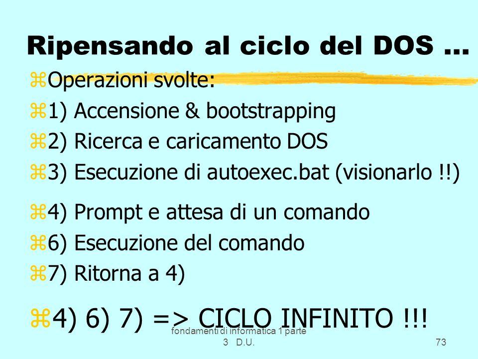 Ripensando al ciclo del DOS ...
