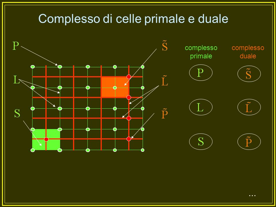 Complesso di celle primale e duale