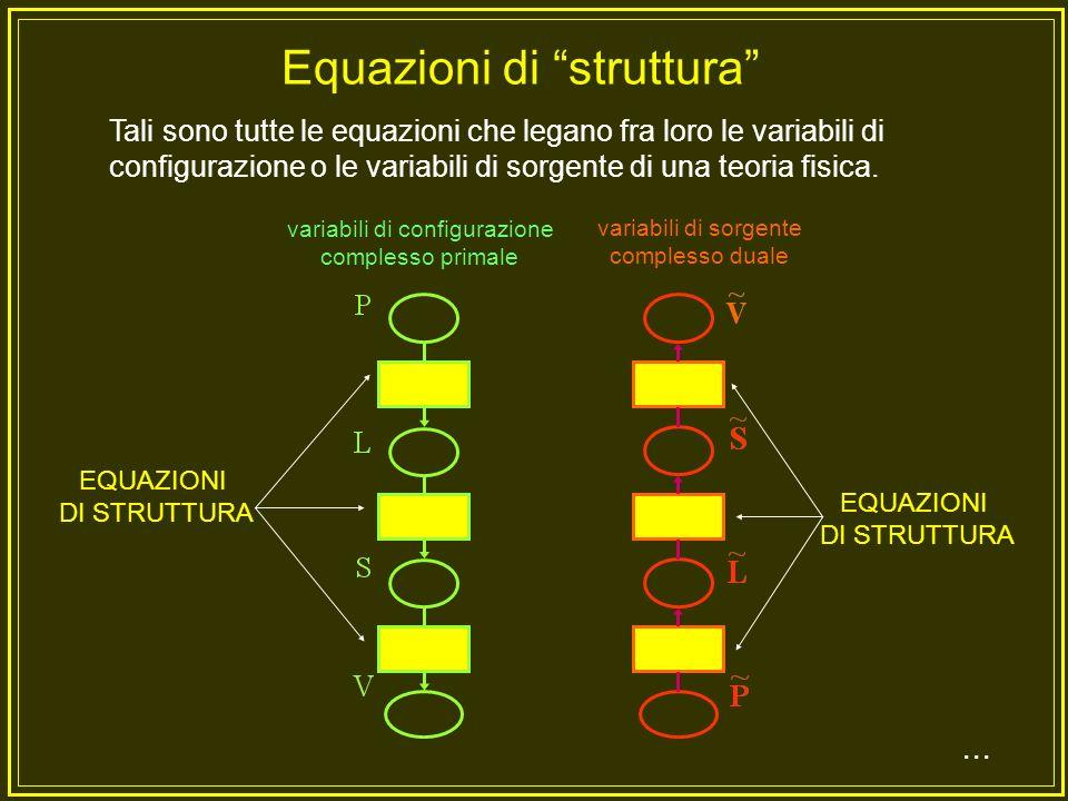 Equazioni di struttura