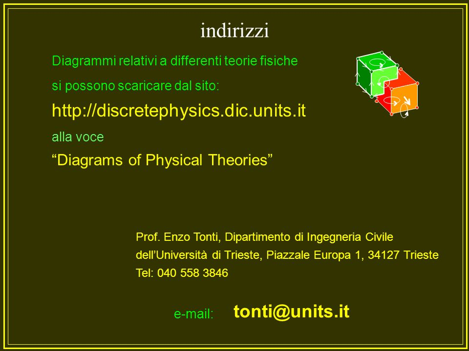 indirizzi http://discretephysics.dic.units.it tonti@units.it