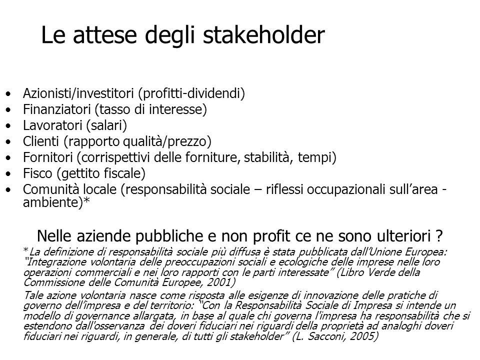 Le attese degli stakeholder