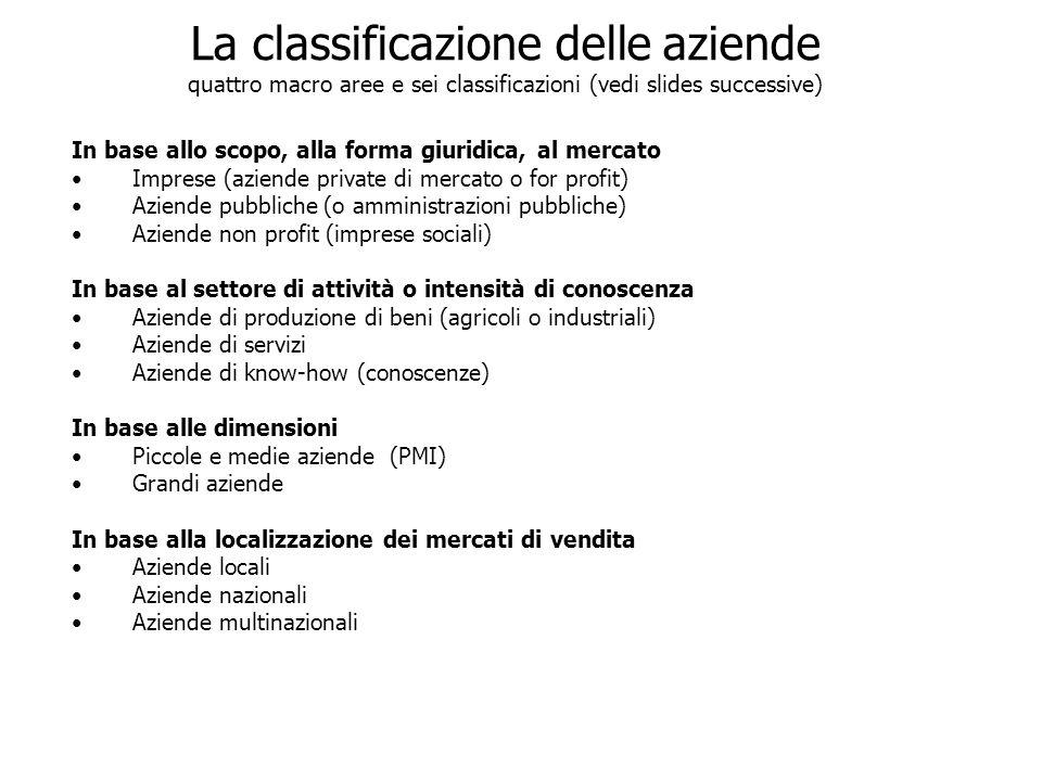 La classificazione delle aziende quattro macro aree e sei classificazioni (vedi slides successive)