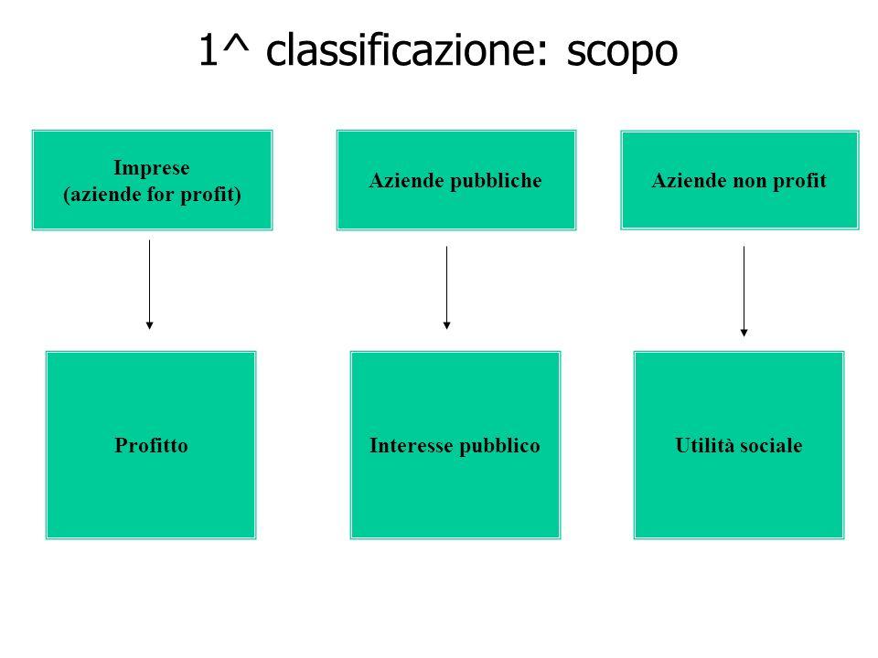 1^ classificazione: scopo