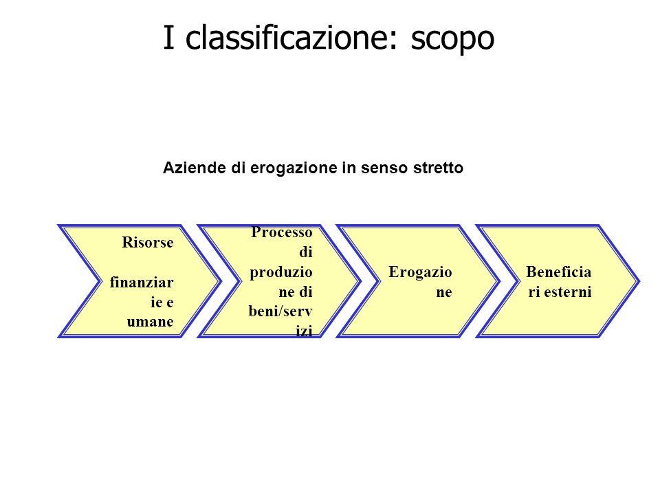 I classificazione: scopo