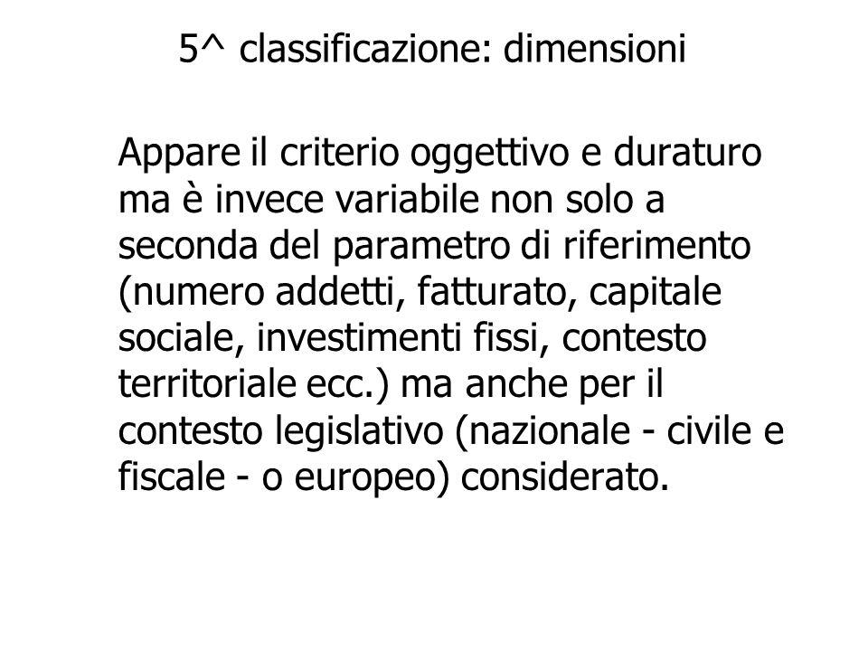 5^ classificazione: dimensioni