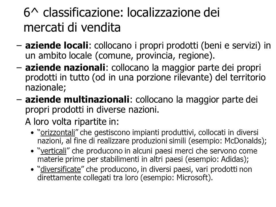 6^ classificazione: localizzazione dei mercati di vendita