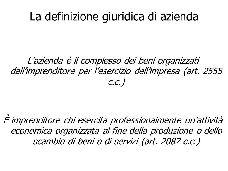 La definizione giuridica di azienda
