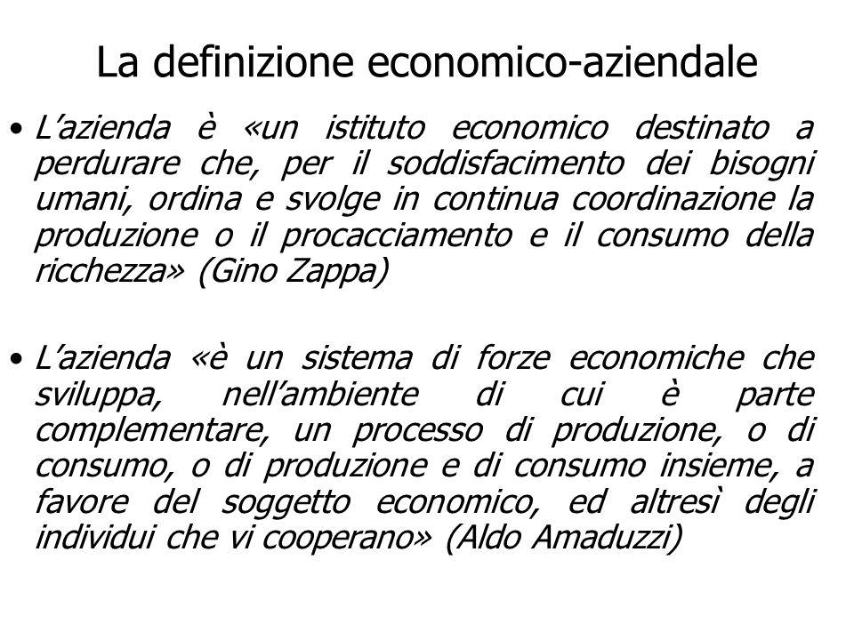 La definizione economico-aziendale