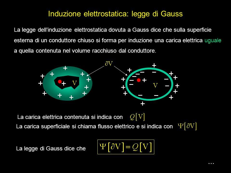 Induzione elettrostatica: legge di Gauss