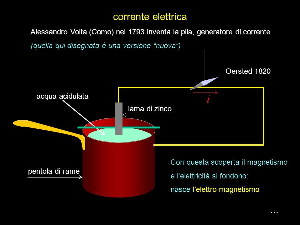 corrente elettrica Alessandro Volta (Como) nel 1793 inventa la pila, generatore di corrente. (quella qui disegnata è una versione nuova )
