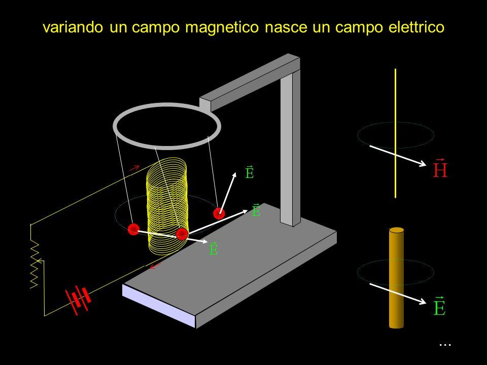 variando un campo magnetico nasce un campo elettrico